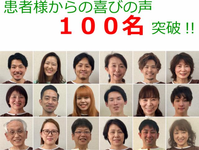 患者様の声100名突破の画像。柏市で整体院をお探しなら宮田カイロプラクティック!