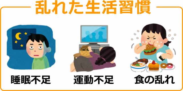 乱れた生活習慣の画像。千葉県柏市で整体院をお探しなら宮田カイロプラクティック!
