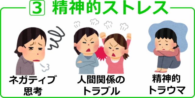 精神的ストレス画像。千葉県柏市で整体院をお探しなら宮田カイロプラクティック!