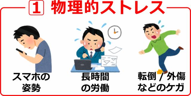物理的ストレス画像。千葉県柏市で整体院をお探しなら宮田カイロプラクティック!